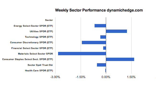 sector-rotation-February-21-2013