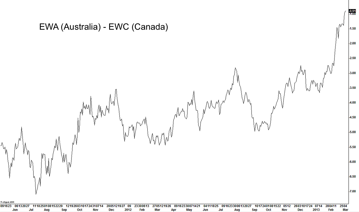 ewa-ewc-daily-march7-2013