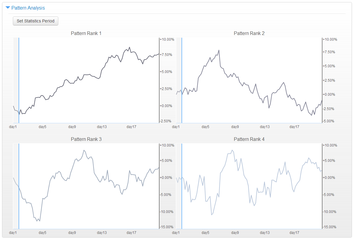 SPY-rsi-under-30-october-9-2013-alpha-curves